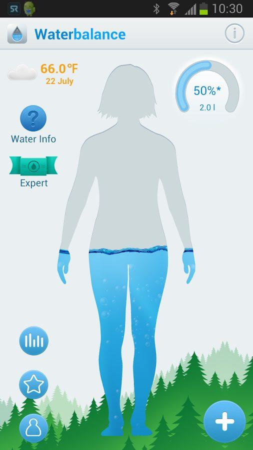 WaterBalance İle Su İçmeyi Unutmayın