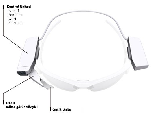 sony-eyewear