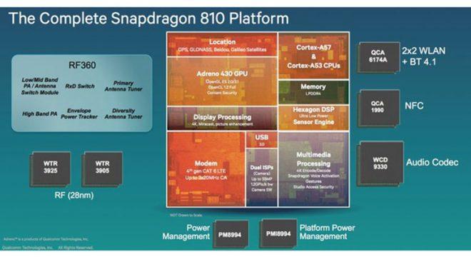 snapdragon-810-gecikecek-diye-dedikodularin-arkasi-kesilmiyor