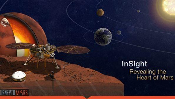 InSight, Mars Yolculuğu