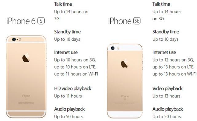 iPhone SE'de daha iyi batarya var