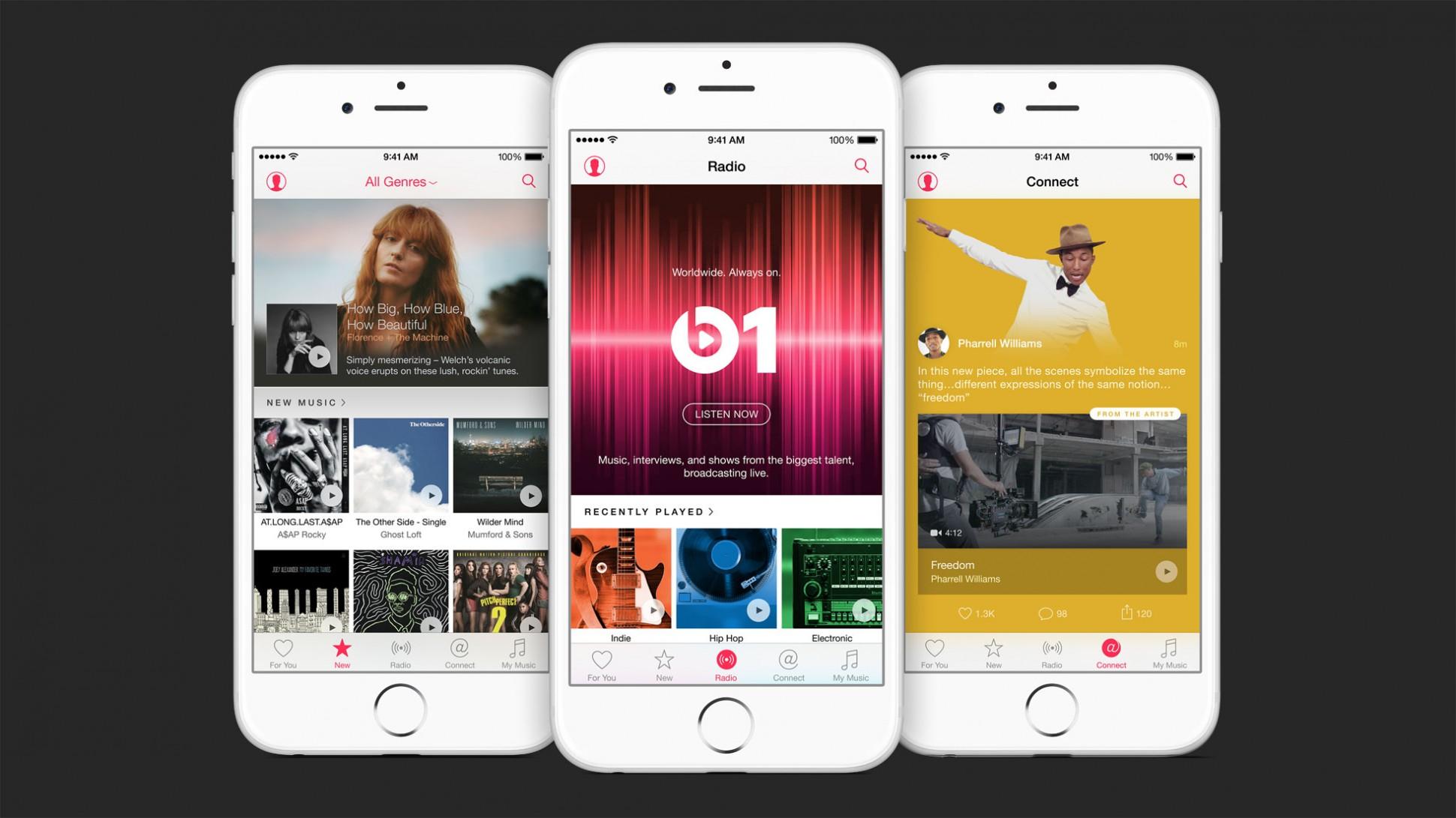 Apple Müzik Öğrenci İndirimi