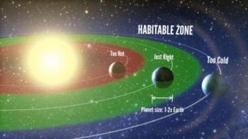 habitablezone-yaşanabilirbölge