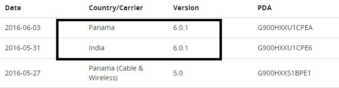 Galaxy S5 için Android 6.0.1 Geldi!