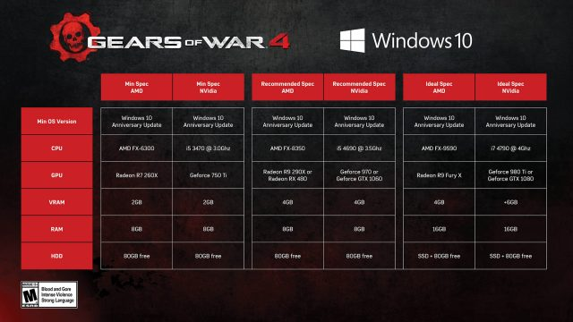 gears-of-war-4-640x360