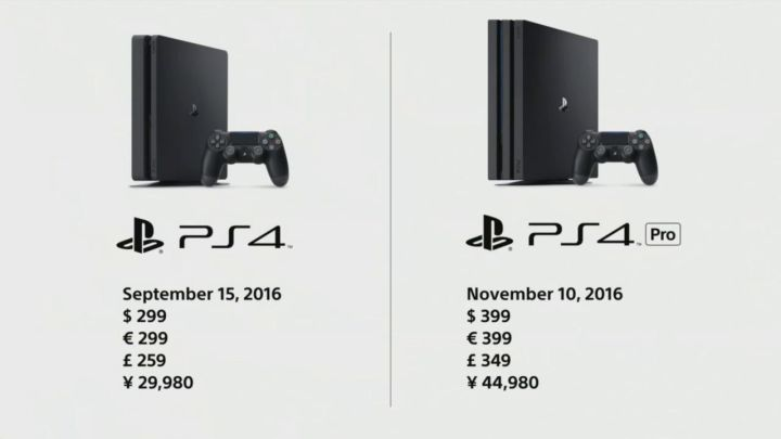 Yeni PlayStation 4 Çıktı!