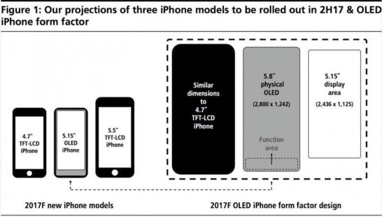 Apple, iPhone 8'de Home Tuşunu Değiştiriyor