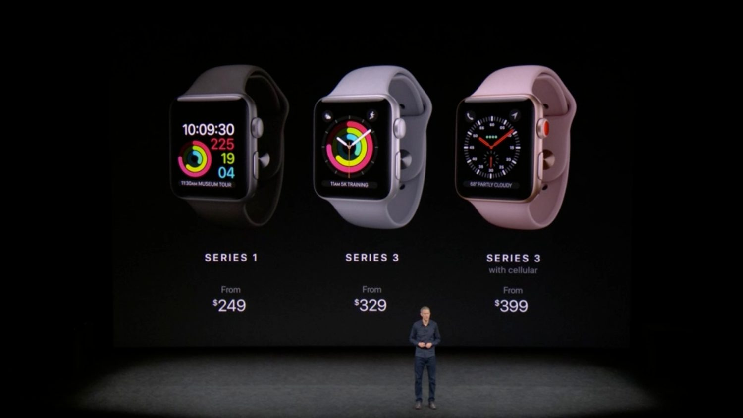 apple watch series 3 fiyatı