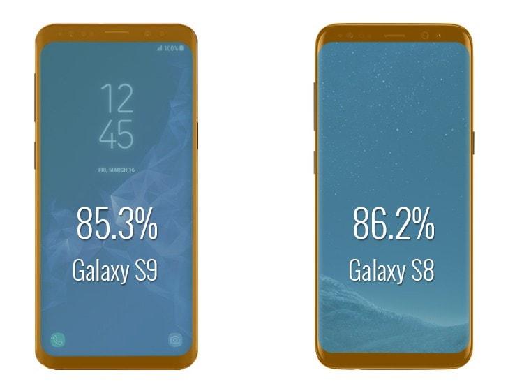 Ekran/Gövde Oranı Karşılaştırması: Samsung Galaxy S8 ve Galaxy S9