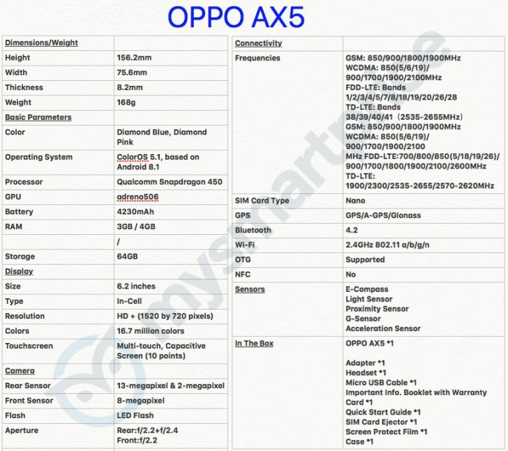 Oppo R15 Neo Tüm Özellikleri Sızdırıldı!