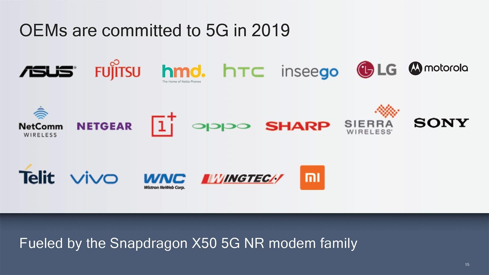 OnePlus 2019 Vizyonu: 5G