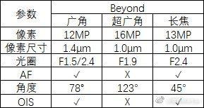 Samsung Galaxy S10'nun Kamera Detayları Belli Oldu