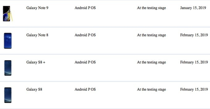 Galaxy Note 9 Ne Zaman Android Pie Güncellemesi Alacak?