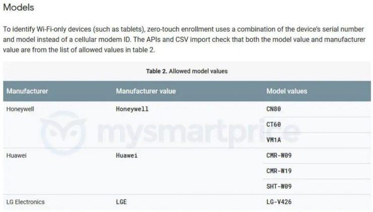 Yeni Bir LG Tablet Yolda!