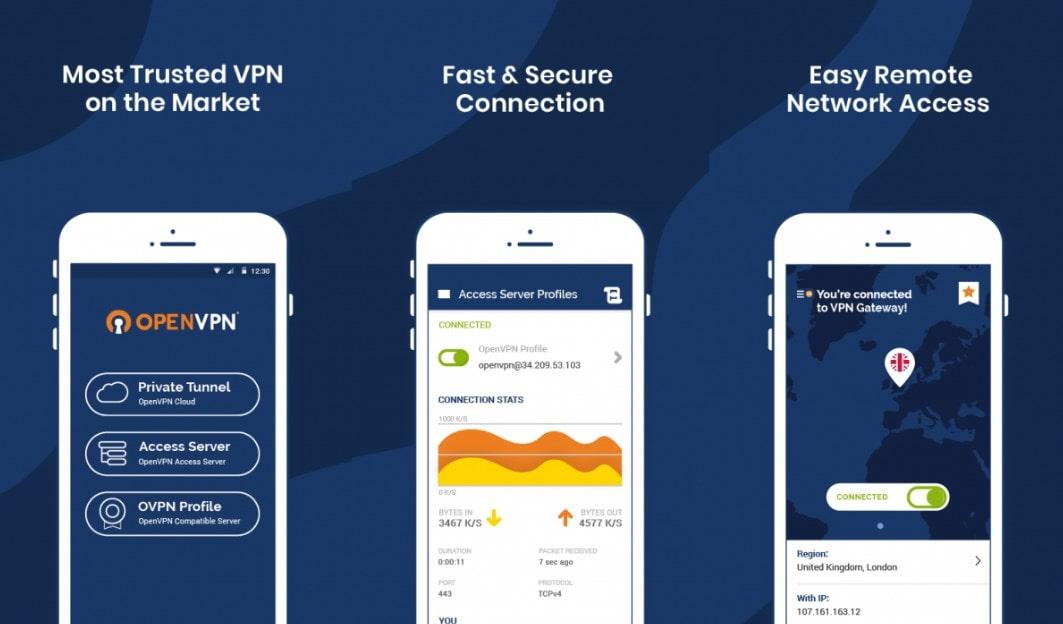 En İyi Android VPN Programı 2019