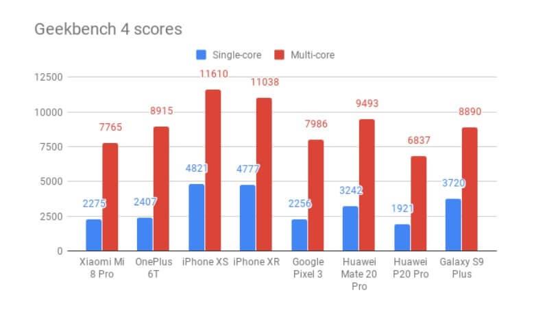 Huawei Mate 20 Pro İnceleme
