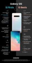 Samsung infografik