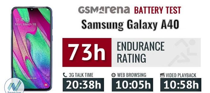 Samsung Galaxy A40 Incelemesi - Batarya Ömrü