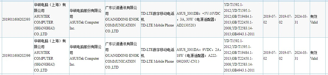 Asus ROG Phone 2 Temel Özellikleri Gün Yüzüne Çıktı