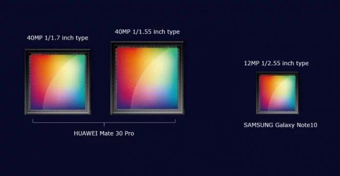 Huawei Mate 30 Pro Kamera Özellikleri Netleşiyor!