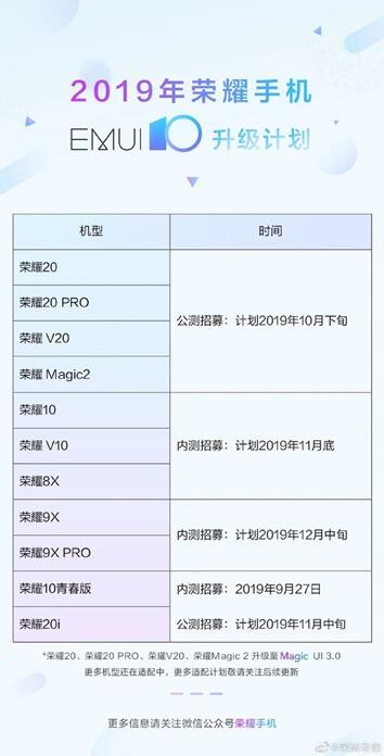 Honor EMUI 10 Güncelleme Planını Yayınlandı!