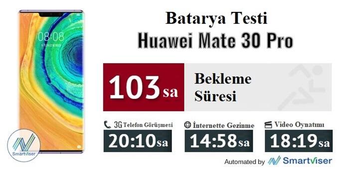 Huawei Mate 30 Pro İncelemesi