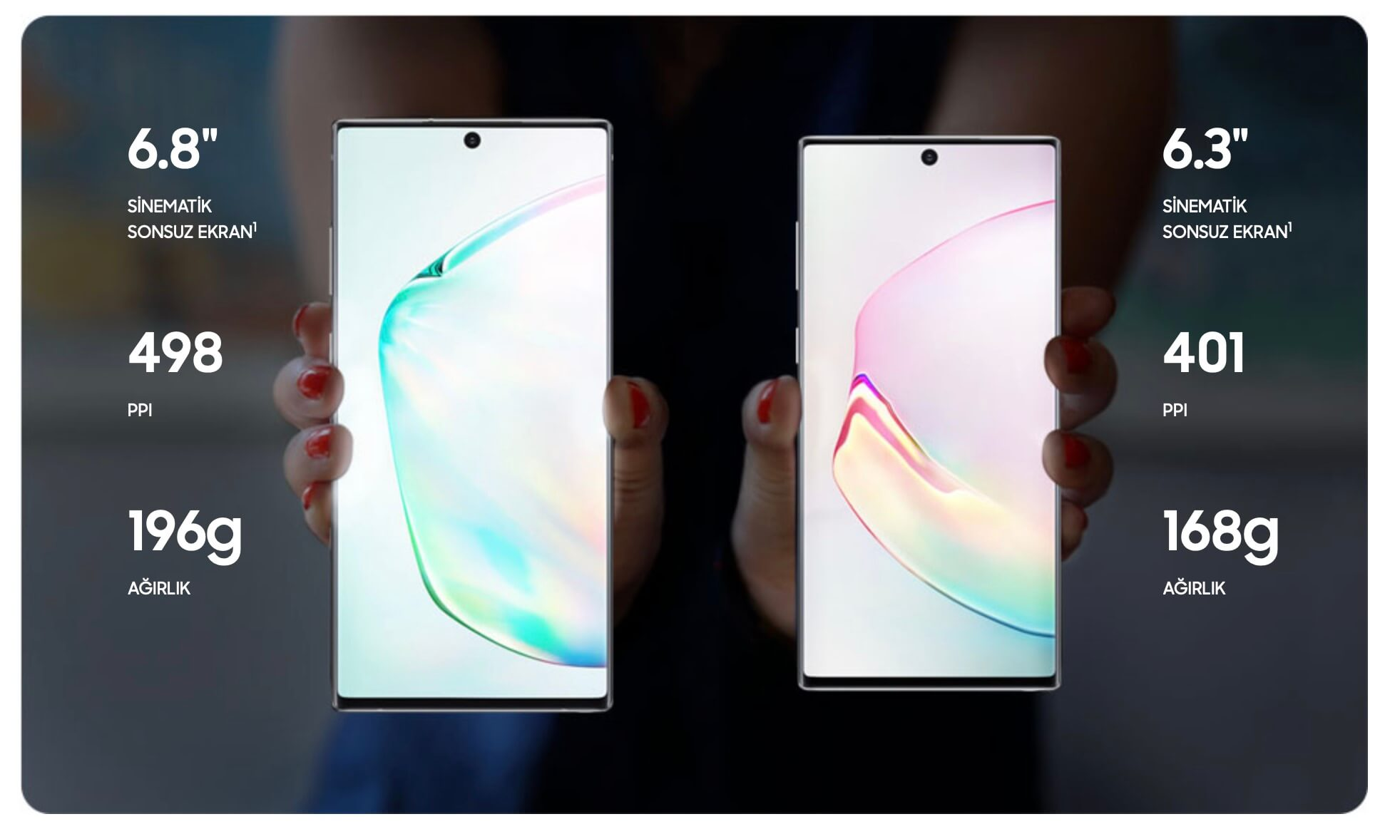Samsung Galaxy Note 10+ (Plus) ekran