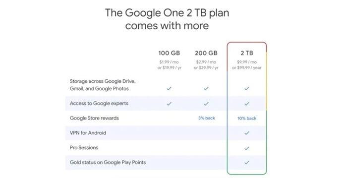 Google Ücretsiz VPN Dönemini Başlatıyor - İşte Detaylar