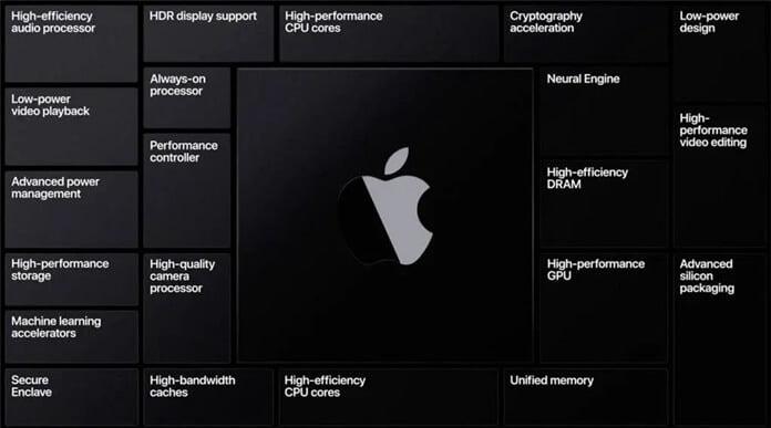 iPhone 12 Konferansında Hangi Ürünler Tanıtılacak