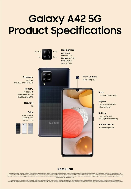 Merakla Beklenen Samsung Galaxy A42 5G Özellikleri Açıklandı