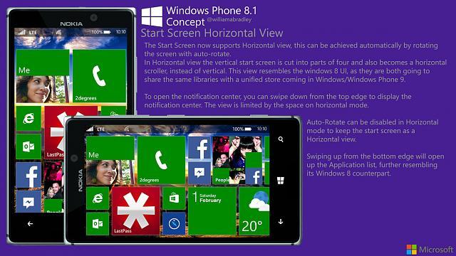 Windows Phone 8.1 36 Ay Boyunca Güncellenecek!