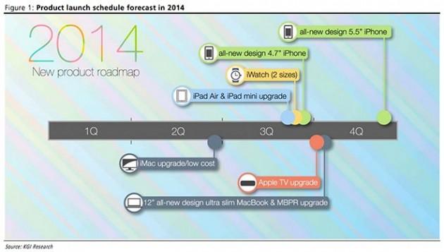 Apple 2014 Takvimi