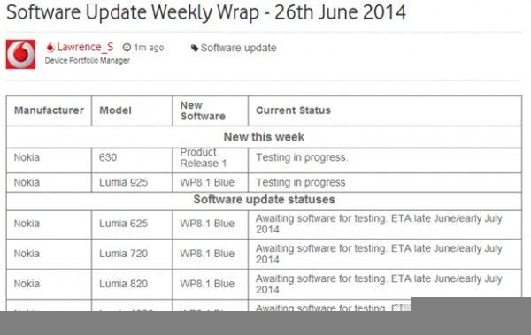Lumia 925 İçin Vodafone Avustralya Cyan Güncellemesini Test Ediyor